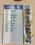 Blended Classroom Progress Chart