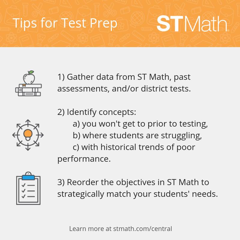ST Math Tip - State Testing