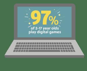 Digital Games Laptop