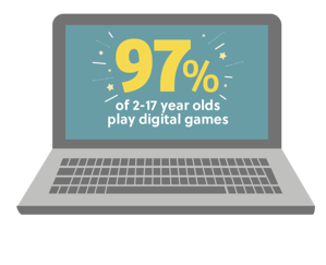 Digital Games Laptop