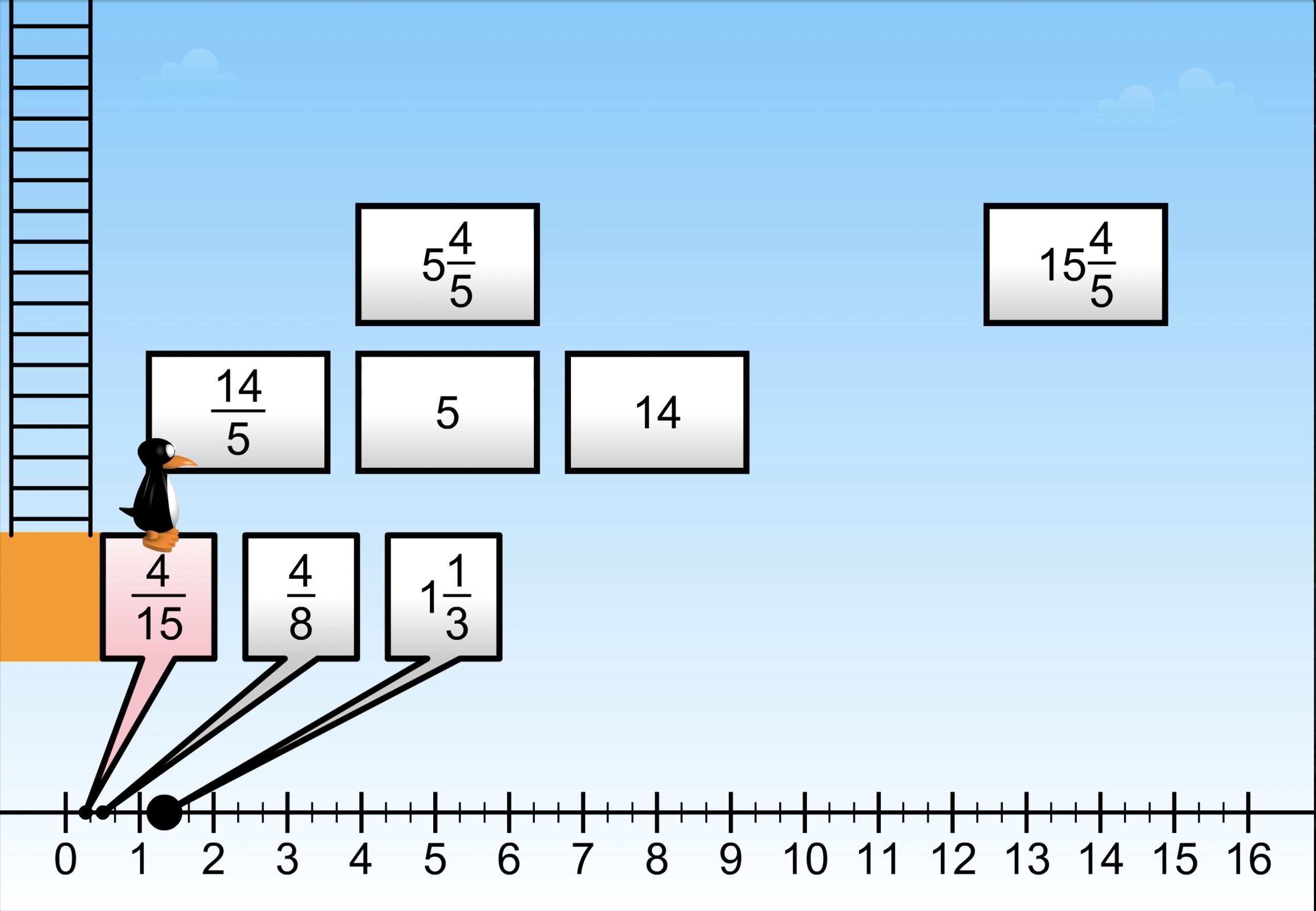 leastMost_Gen5_iteration01