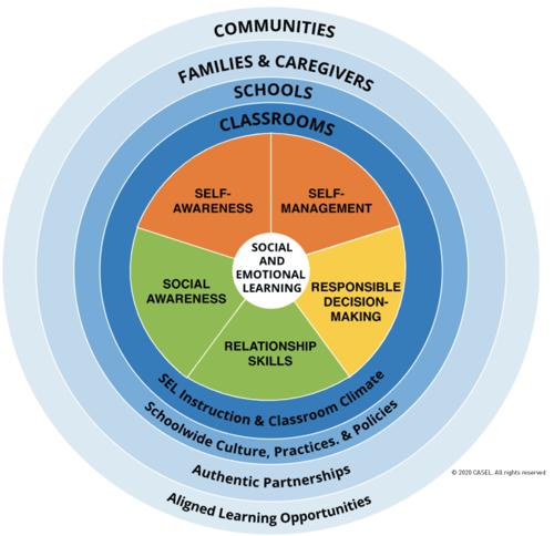 sel-framework