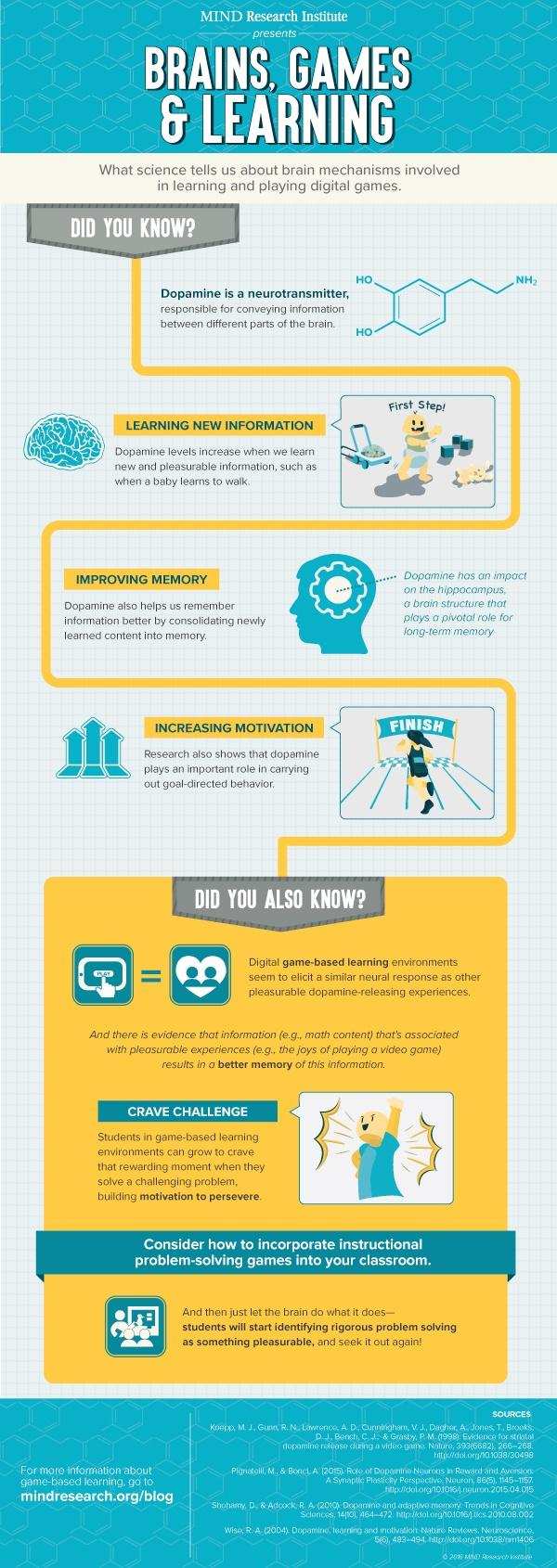 Dopamine_and_learning_infographic.jpg