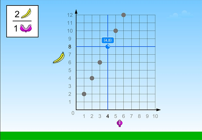 ELL math Screen Shot 4