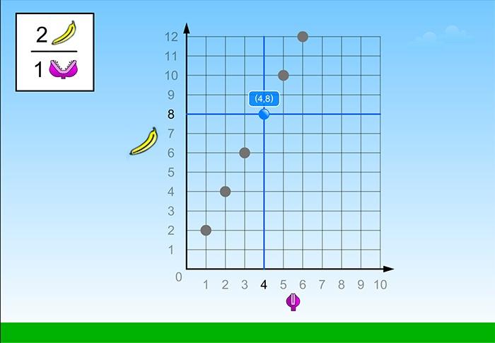 ELL math Screen Shot 4