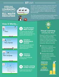 ELL-math-PDF-preview