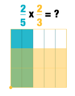 fractionareamodels1-01.png