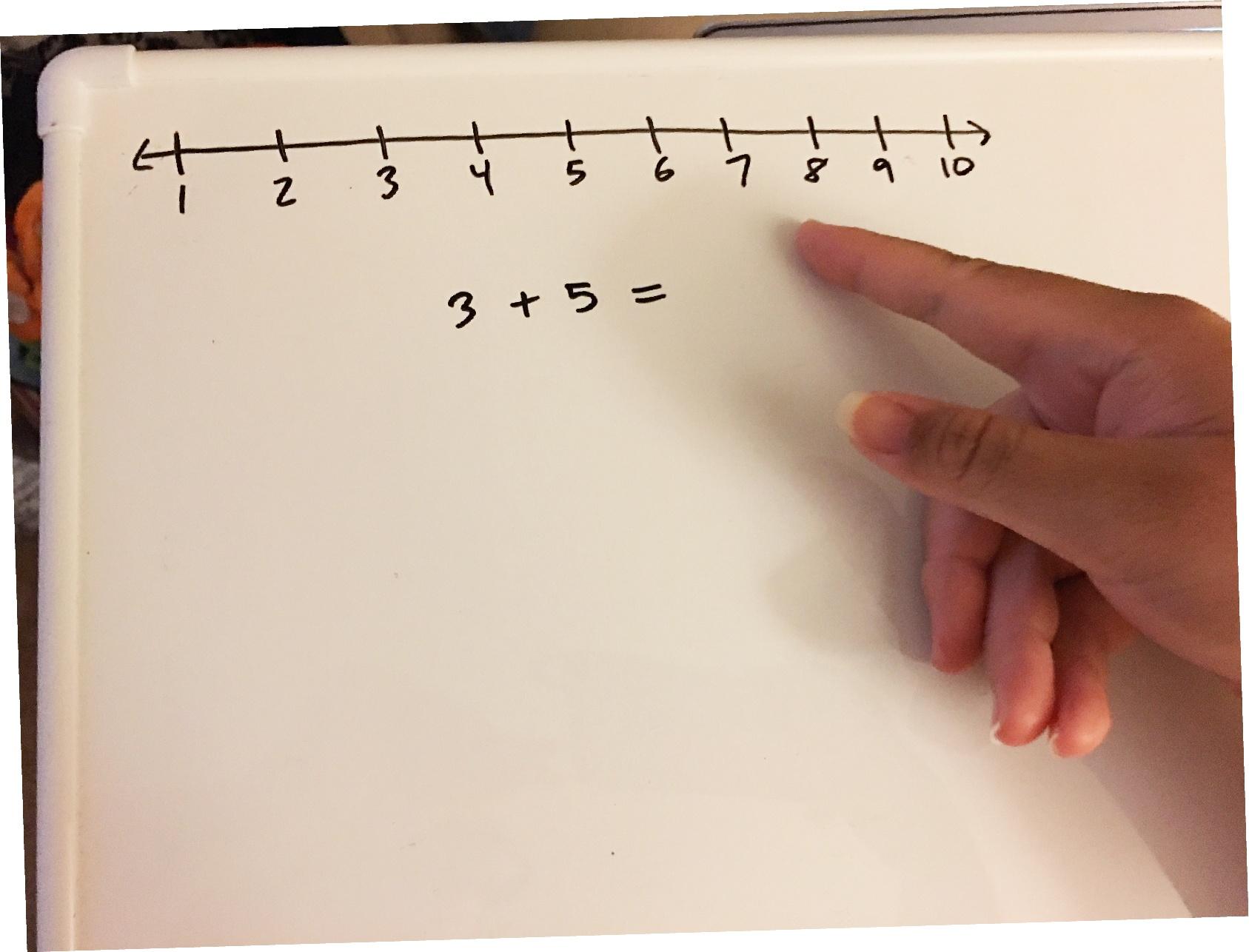 numberline.jpg