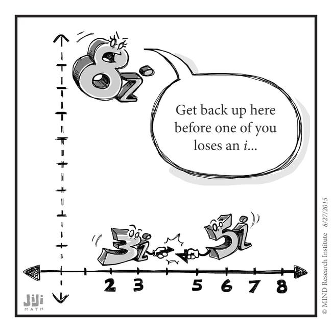imaginary numbers funny math cartoon