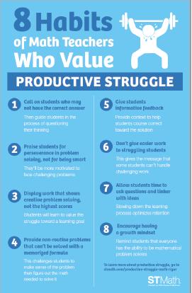 Productive_Struggle_Poster.png