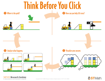 ST Math Think Before You Click Poster