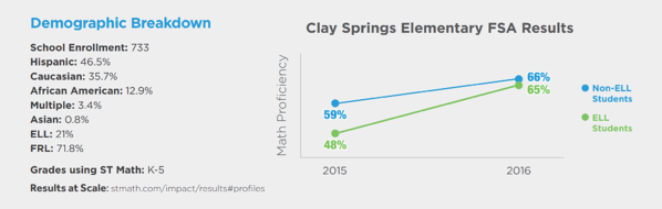 Clay Springs