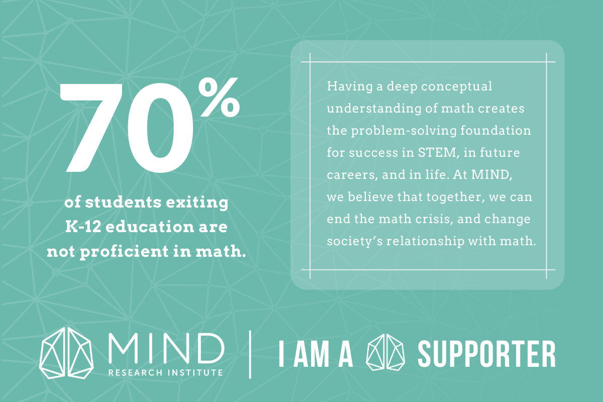 I am a MIND supporter graphic