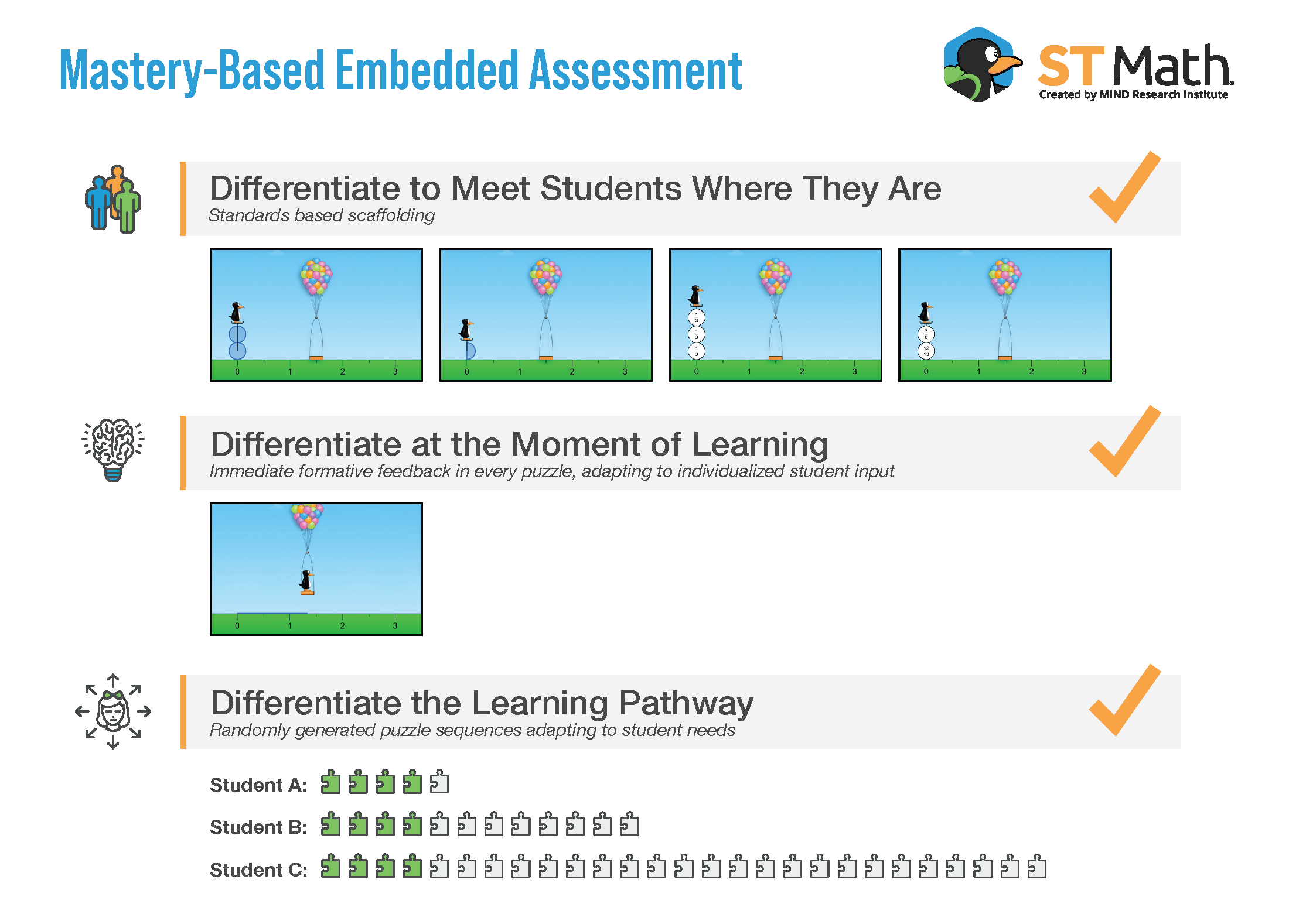 Mastery-Based_Em-Assessment_Slides_Part13-1