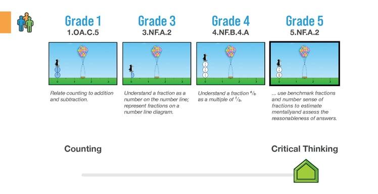 Mastery-Based_Em-Assessment_Slides_Part6-1