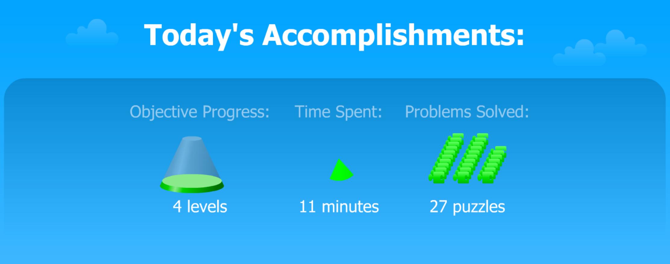 Todays-Accomplishments
