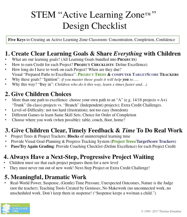active-learning-checklist