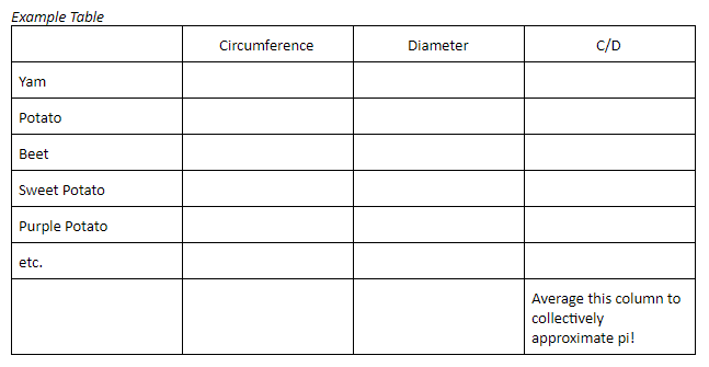 chart-placeholder