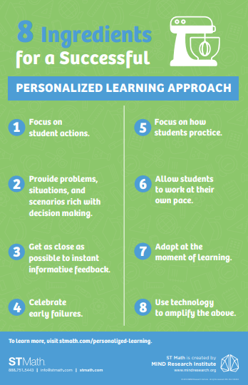 personalized-learning-poster-tn