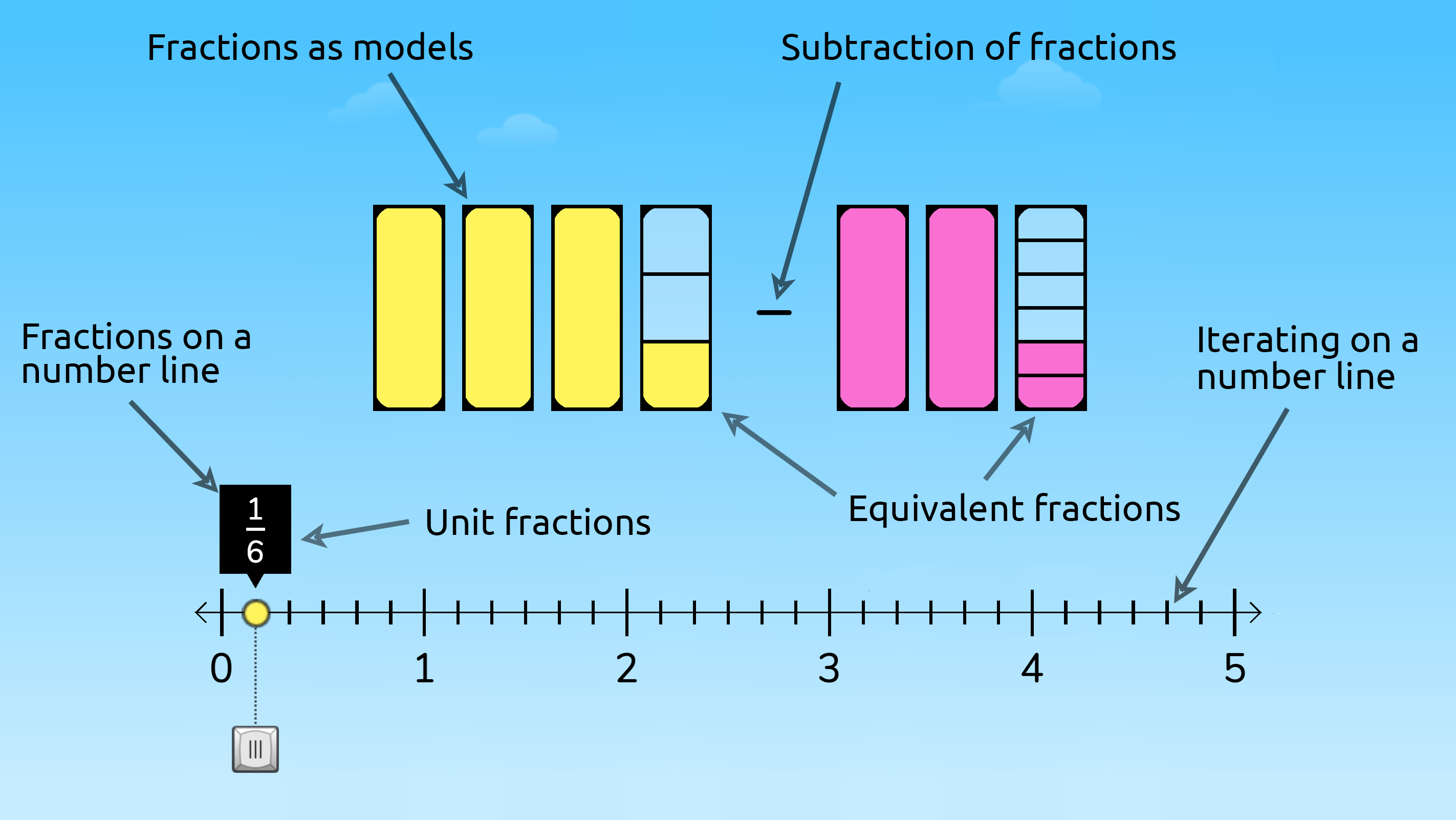 scale_fraction